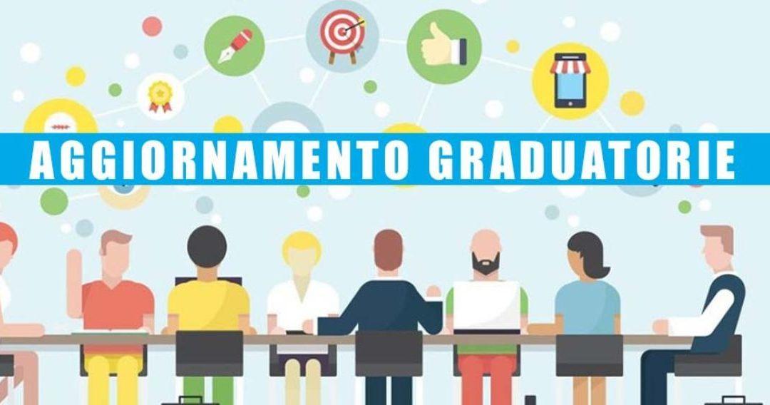 Aggiornamento graduatorie interne d'Istituto a. s. 2020/2021