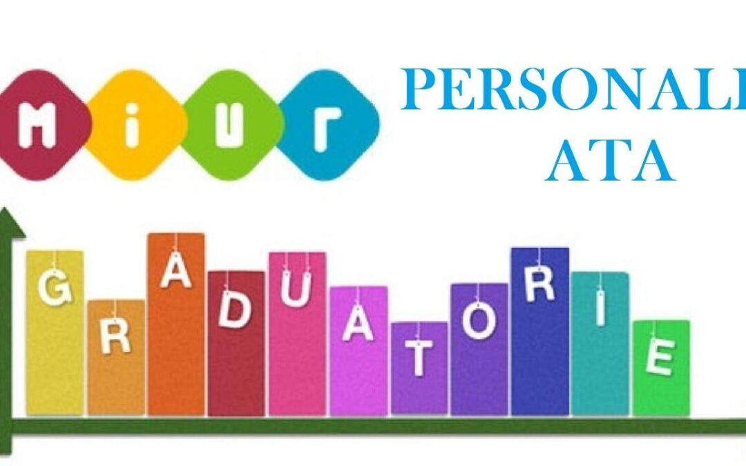 Pubblicazione graduatorie Provvisorie di Circolo e di Istituto di III fascia del personale ATA