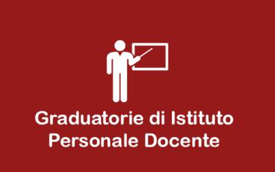 Pubblicazione Graduatorie di Istituto personale docente