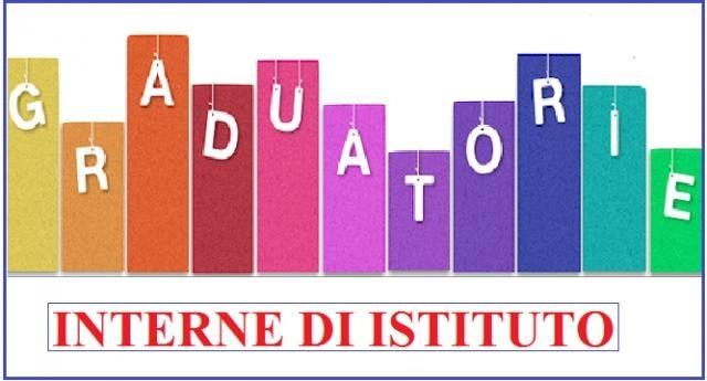 Graduatoria interna di istituto